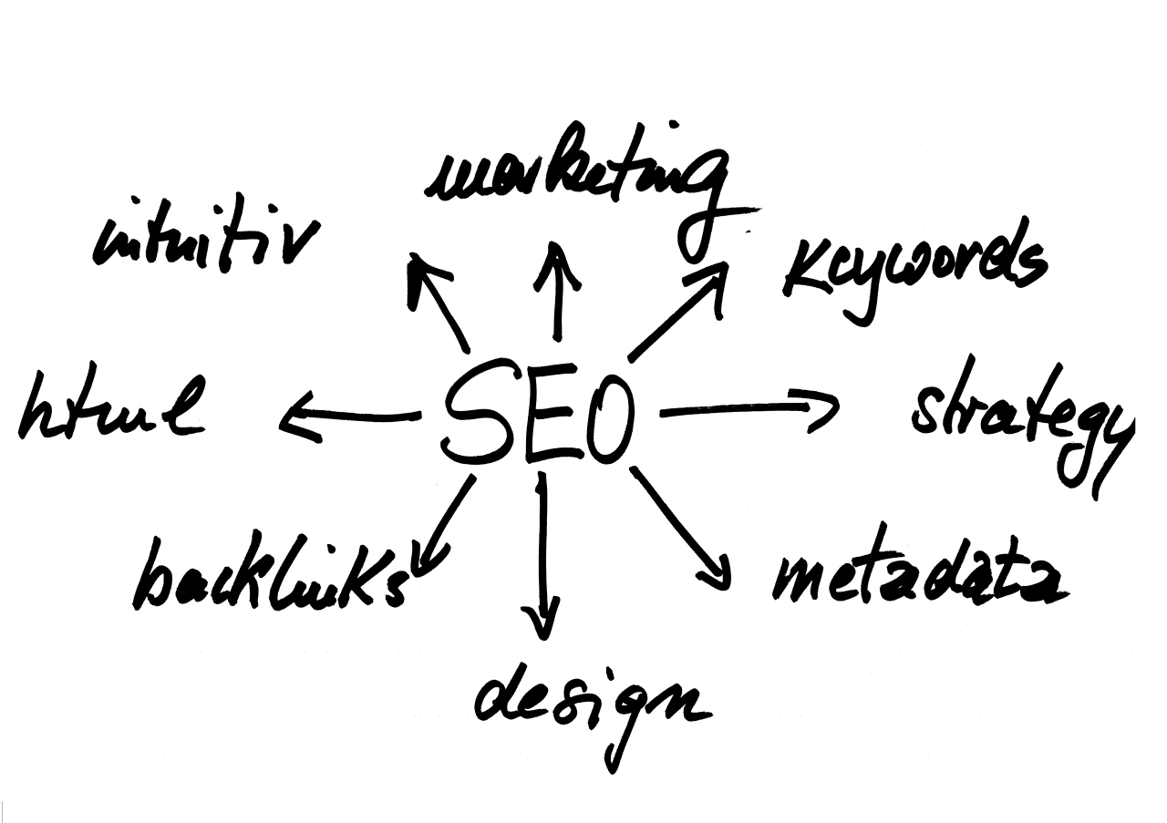 Local SEO Tips For More Traffic