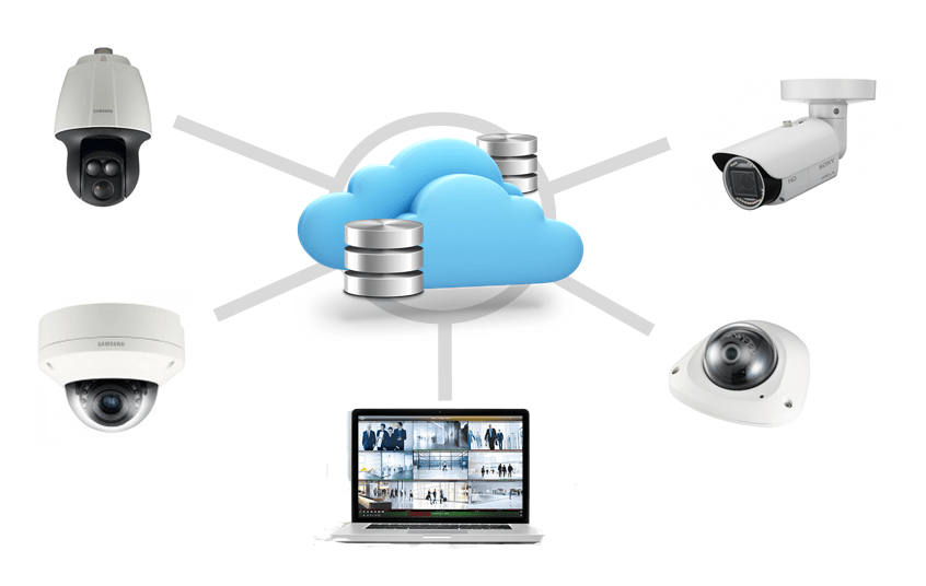 cloud-based surveillance system